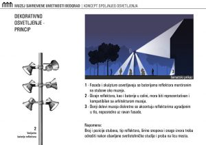 Museum of Contemporary Art, Belgrade, Serbia. Exterior illumination concept. By Nebojsa Radivojevic